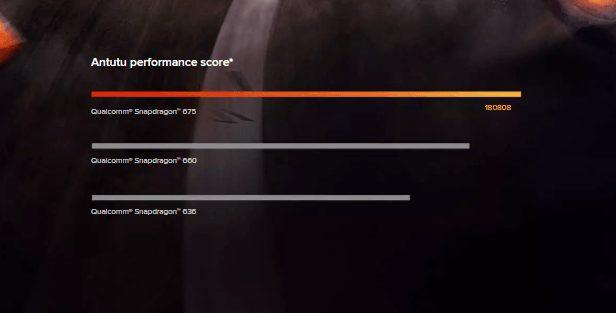 Redmi Note 7 Pro Performance